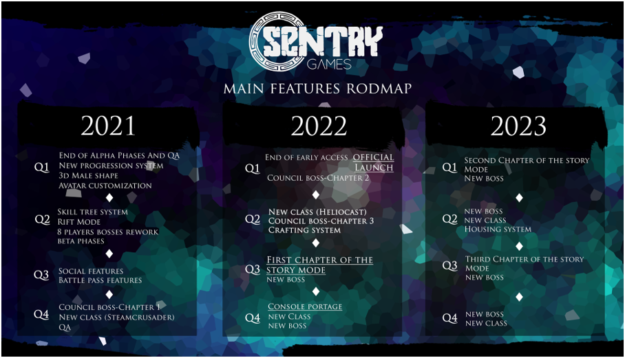 IMAGE(https://www.playcellyon.com/roadmap.png)